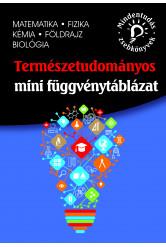 Természettudományos mini függvénytáblázat – matematika, fizika, kémia, földrajz, biológia