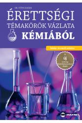 Érettségi témakörök vázlata kémiából – közép- és emelt szinten